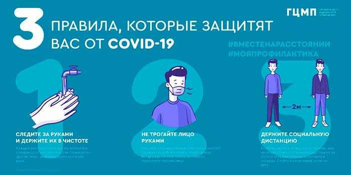 3 правила, которые защитят вас от covid-19