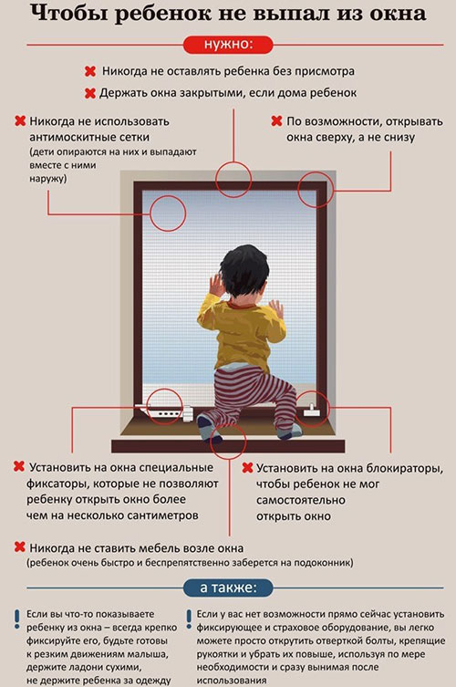 Чтобы ребёнок не выпал из окна